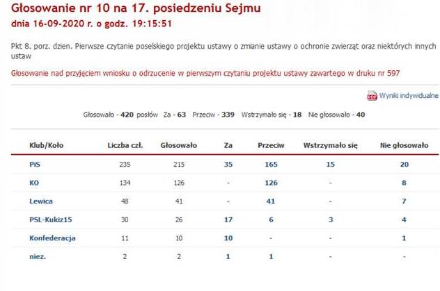 Sejm 17 posiedzenie 10głosowanie